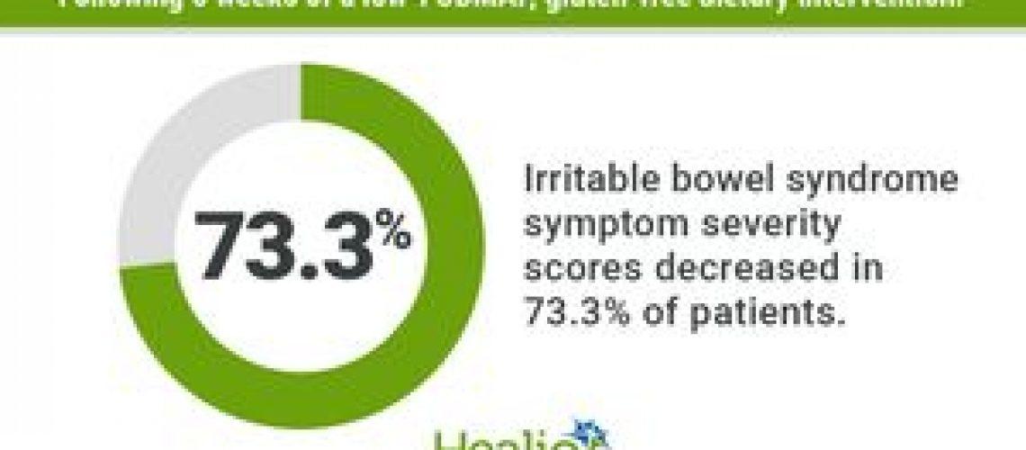 Low-FODMAP, gluten-free diet improves IBS symptoms