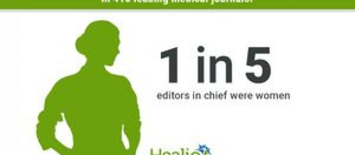 Women 'significantly underrepresented' in medical journal editor positions